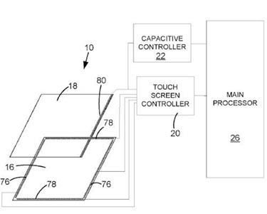rimpatent  Capacitive-Resistive Hybrid Touchscreen Patented by RIM
