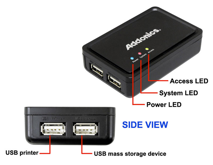 addonics1 Addonics pocket-sized NAS adapter doubles speeds on gigabit networks