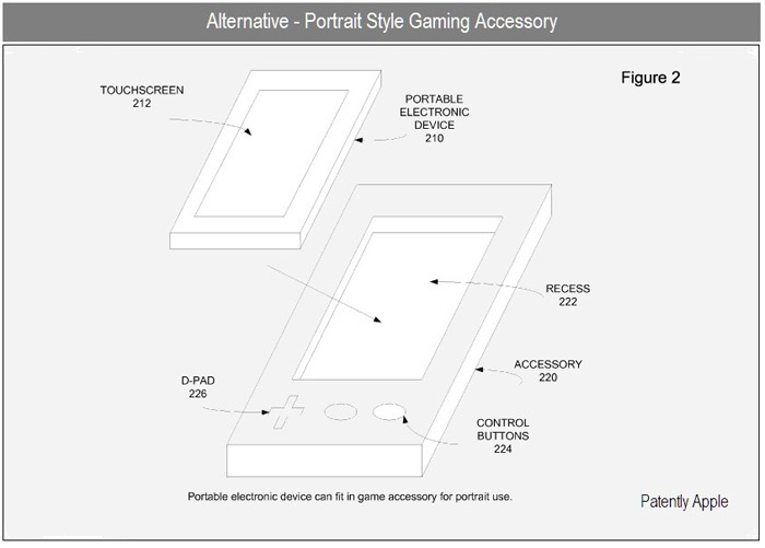 ipad-patent Apple creaes controller patent for iPhone devices