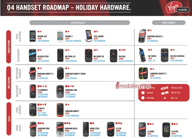 virginq42010holiday  Virgin Mobile Q4 roadmap reveals Bold 9780, Galaxy S