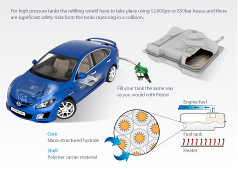cellafueltanks Synthetic micro-beads could create emissions-free, $1.50 per gallon gasoline