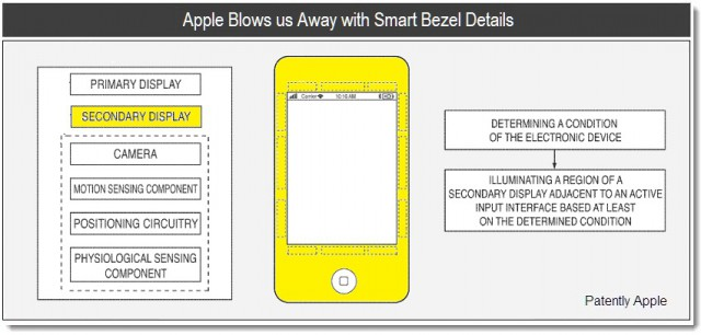 smart-bezel-640x306 iPhone Patents Show Smart Bezel and Hybrid E-Paper Display