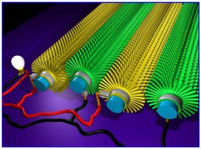 nanogenerator Future Bluetooth Nanogenerator chargers will receive energy from your pulse