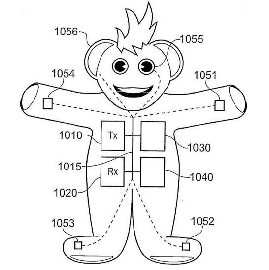 sony-patent-doll Sony patents interactive wireless talking PlayStation Doll, children rejoice everywhere