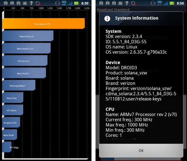 android-benchmark-01-640x552 Review: Motorola Droid 3 Android Smartphone on Verizon