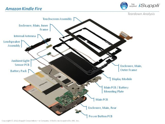 kapart Kindle Fire Sold At A Loss?