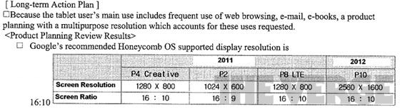 p10docu Massive 11.8-inch Samsung Retina Display Tablet in the Works