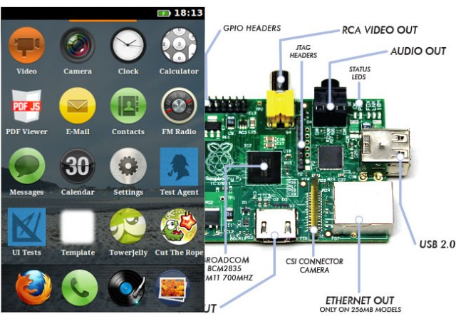 pifire-640x447 Check This Out, Firefox OS Running On Raspberry Pi