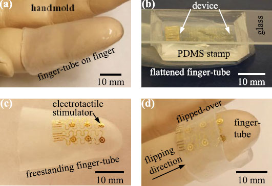 techgloves New Research Guidelines Pave the Way for Future Nanotech Surgery Gloves