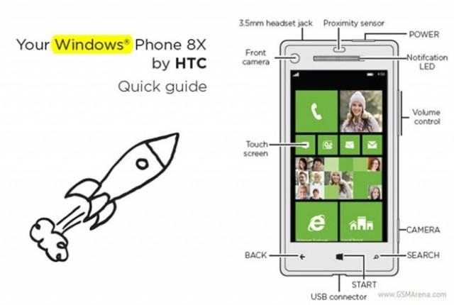htc8x-640x430 New Windows Phone Device Leaked, HTC 8x