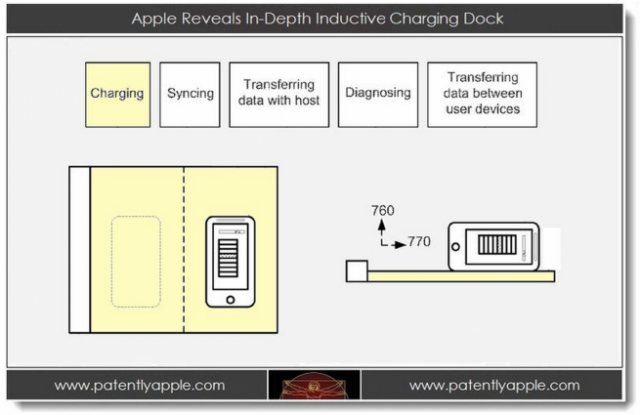 p1-640x415 Apple Patents Surface For Inductive Charging, Curved Screen and Tactile Feedback