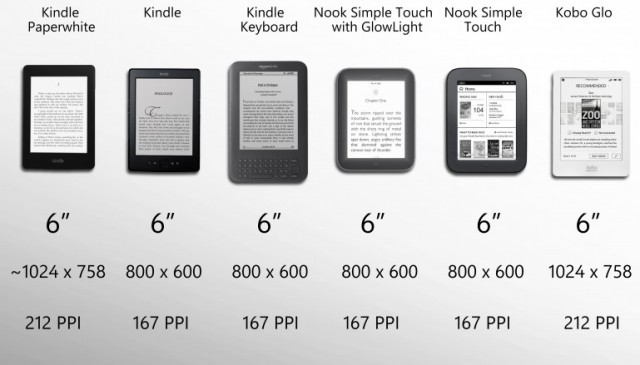 121122-ereader-640x365 eReader Shootout: Amazon Kindles vs. Barnes & Noble Nooks vs. Kobo Glo