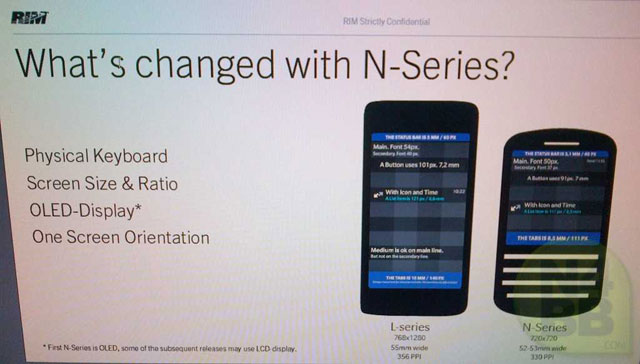 n-series Blackberry 10 Keyboard-Wielding Model will Arrive Shortly After L-Series