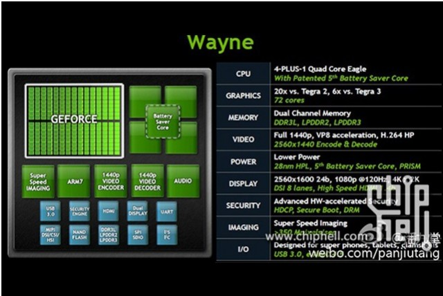 tegchip-640x428 Nvidia Tegra 4 Specifications Leaked to the Net