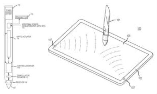 apple-style Apple Files for Stylus Patent of its Own