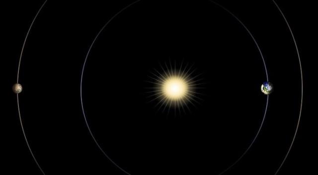 130322-mars-640x352 Solar Conjunction Puts NASA Mars Exploration on Pause
