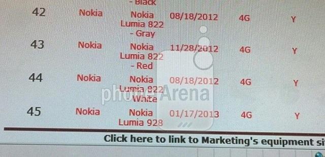 lumia-928 Verizon Nokia Lumia 928 Coming Soon