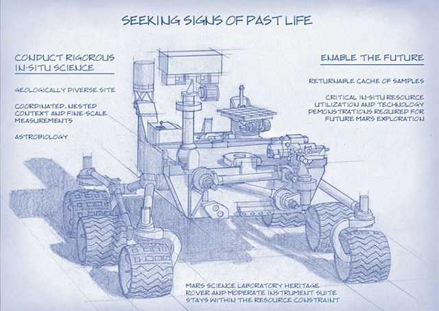 nasa-new-rover-mars-2020 NASA 2020 Mars Mission: Aims to Seek Out Past Alien Life