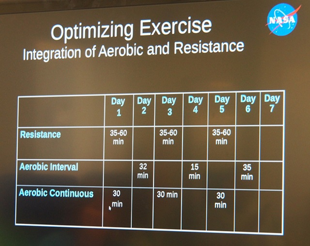 space-exercise How To Exercise In Space (Video)