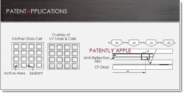 130913-apple-640x328 New Apple Patent: iPad Anti-Reflective Display