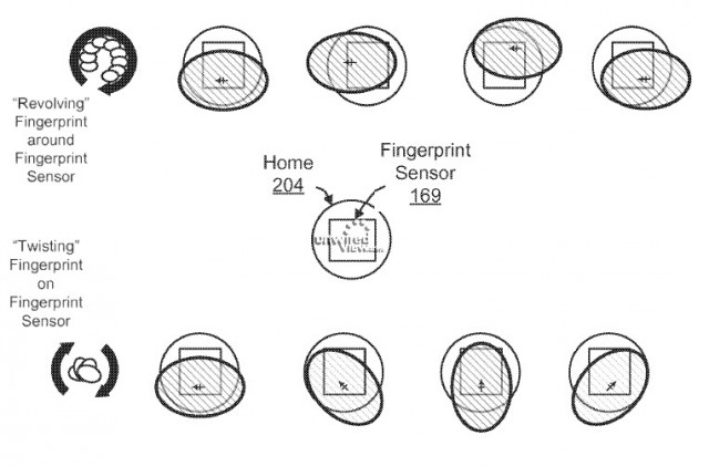 131125-touchid-640x421  iPhone 5S Touch ID Could Evolve Into Advanced Trackpad Too