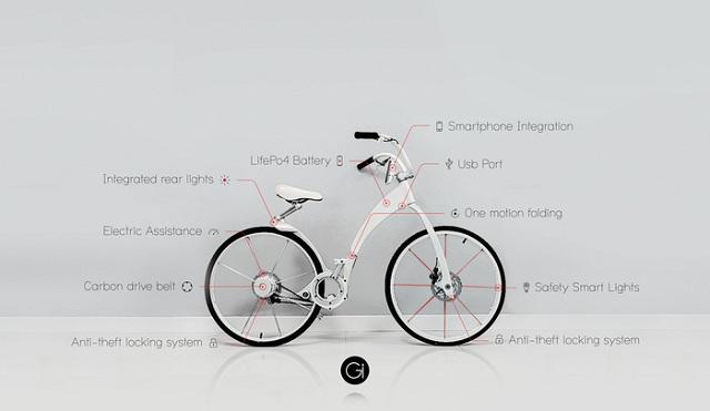 gi-bike-kickstarter-1