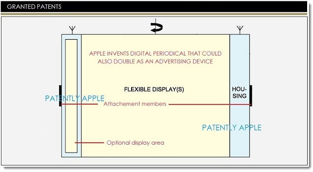 apple-patent-digital-newspaper