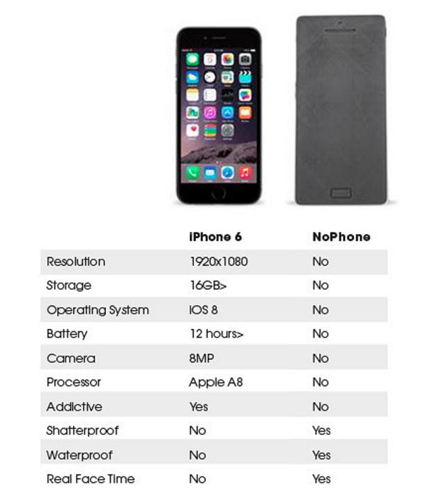 nophone-iphone-6