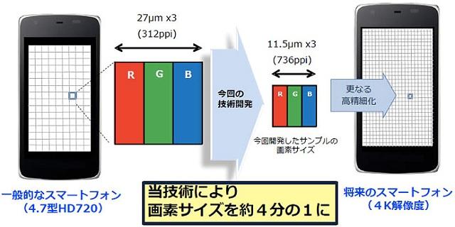 sharp-736ppi-2k-display-1